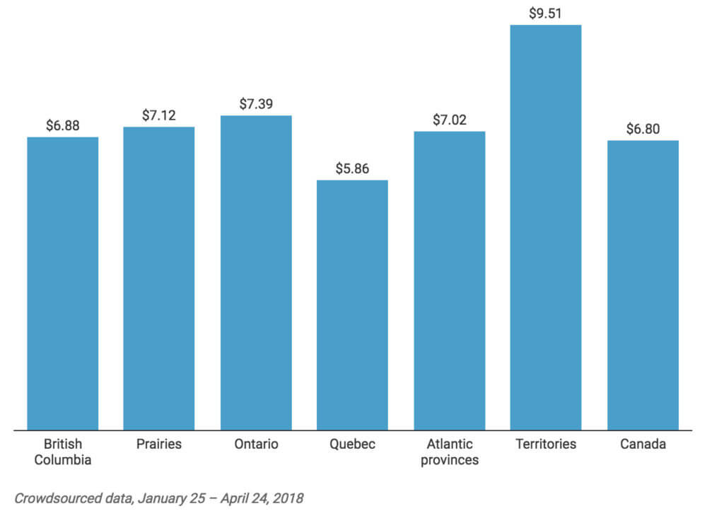 canadian smoking data march3 1024x722 - StatsCannabis: Canadians keep puff, puff, passing along how much they pay for pot